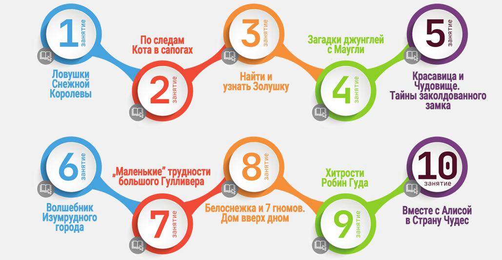 ЛУ. Сказки для сайта инфографика