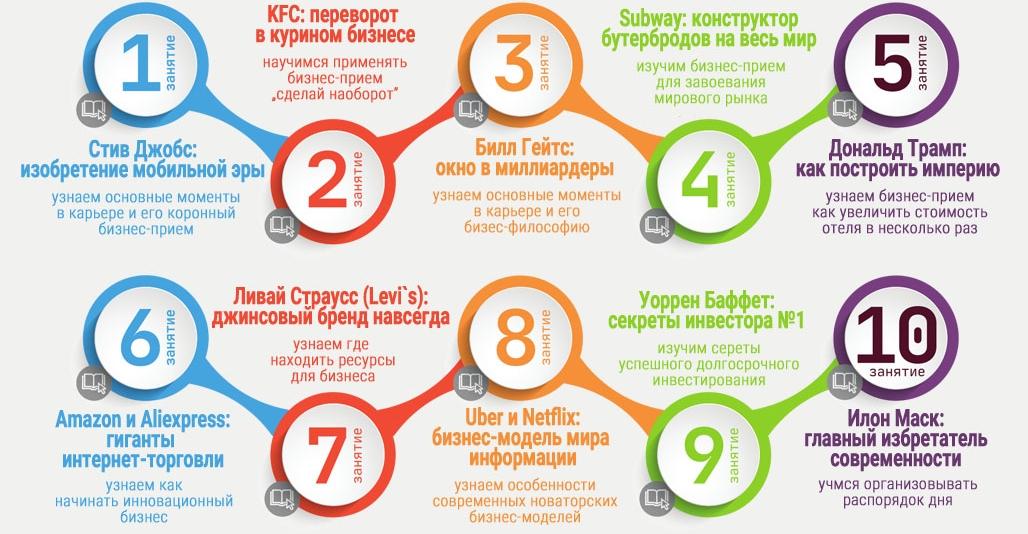 Inforgrafika_BM_na_sayt_novaya